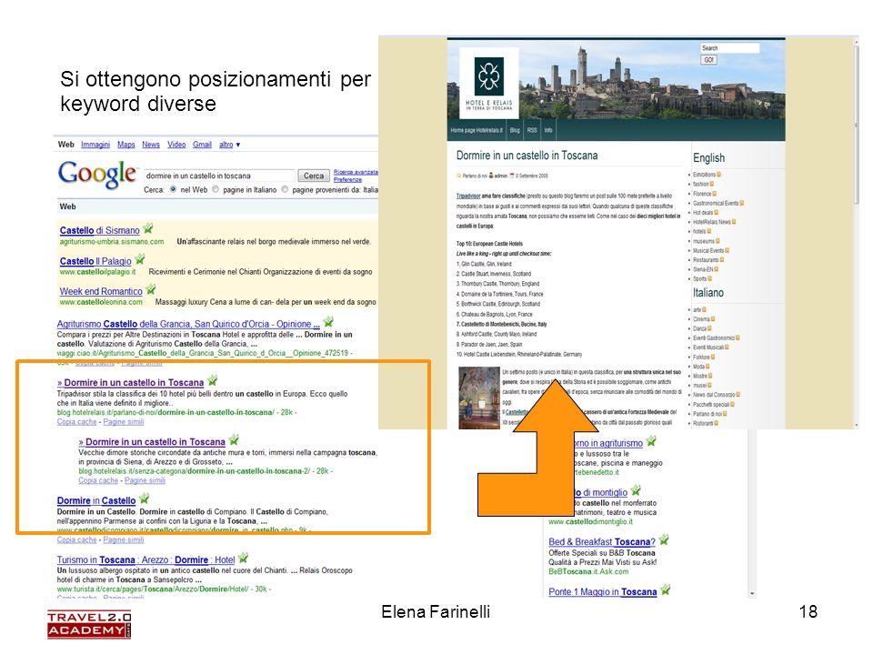 Elena Farinelli18 Si ottengono posizionamenti per keyword diverse