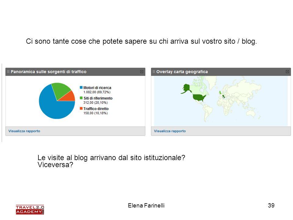 Elena Farinelli39 Ci sono tante cose che potete sapere su chi arriva sul vostro sito / blog. Le visite al blog arrivano dal sito istituzionale? Viceve