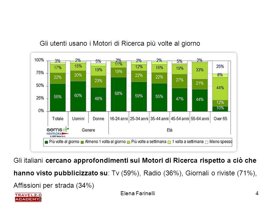 Elena Farinelli4 Gli utenti usano i Motori di Ricerca più volte al giorno Gli italiani cercano approfondimenti sui Motori di Ricerca rispetto a ciò ch