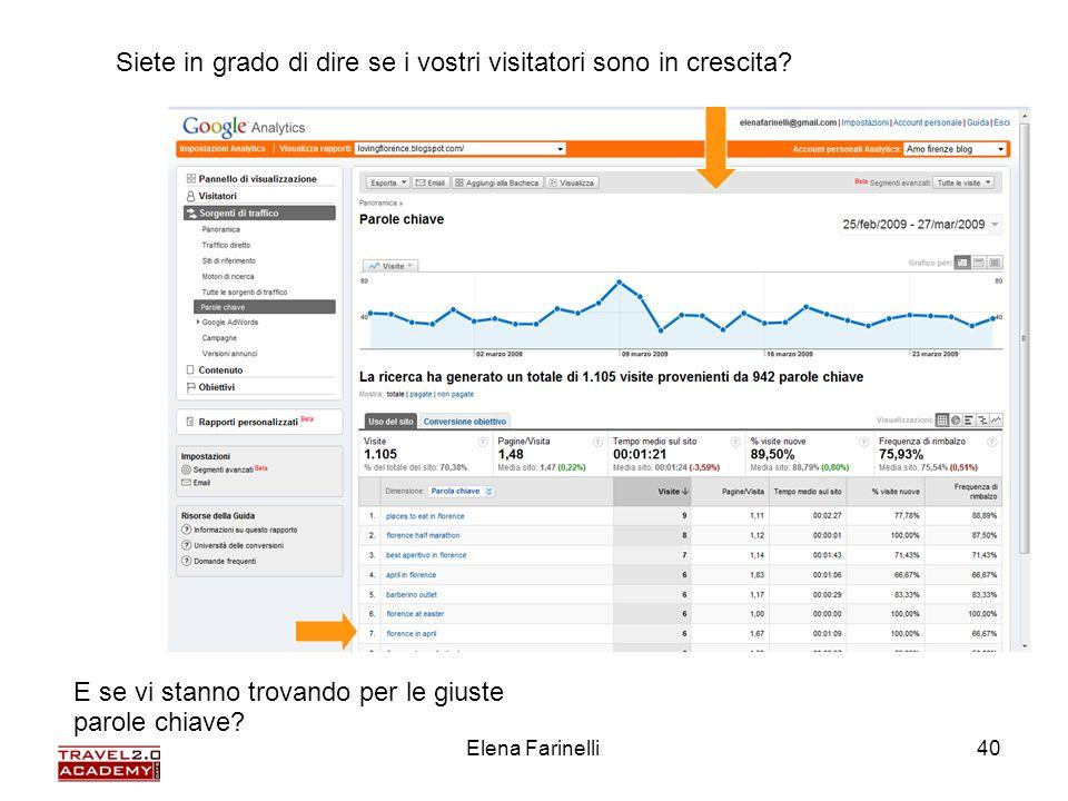 Elena Farinelli40 Siete in grado di dire se i vostri visitatori sono in crescita? E se vi stanno trovando per le giuste parole chiave?