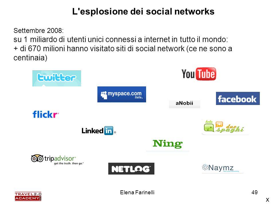 Elena Farinelli49 x L'esplosione dei social networks Settembre 2008: su 1 miliardo di utenti unici connessi a internet in tutto il mondo: + di 670 mil