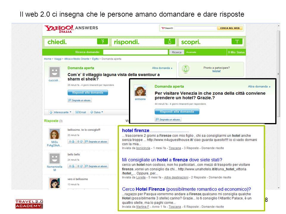 Elena Farinelli8 Il web 2.0 ci insegna che le persone amano domandare e dare risposte