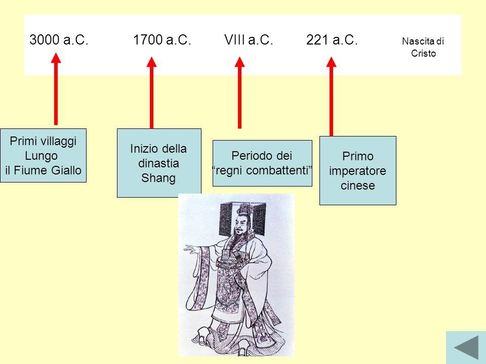 3000 a.C. 1700 a.C. VIII a.C. 221 a.C. Nascita di Cristo Primi villaggi Lungo il Fiume Giallo Inizio della dinastia Shang Periodo dei regni combattent
