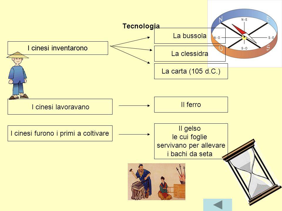 Tecnologia I cinesi inventarono La bussola La clessidra La carta (105 d.C.) I cinesi inventarono I cinesi lavoravano Il ferro I cinesi furono i primi