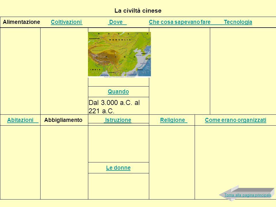 Coltivazioni Riso miglio Lattività principale era lagricoltura: Nelle terre del nord si coltivavano frumento e miglio.