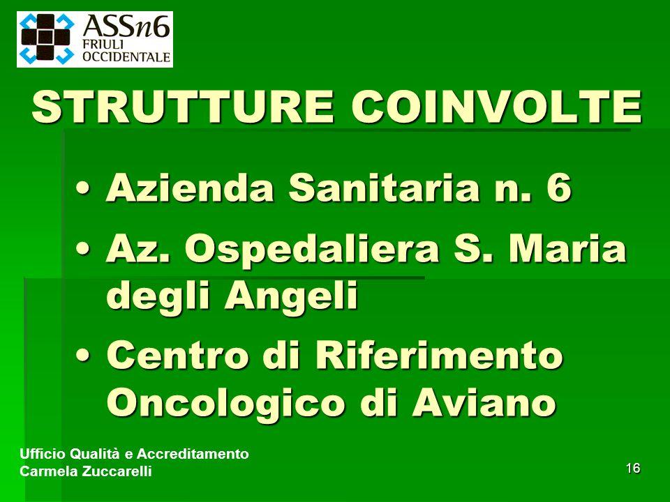 16 STRUTTURE COINVOLTE Ufficio Qualità e Accreditamento Carmela Zuccarelli Azienda Sanitaria n. 6 Azienda Sanitaria n. 6 Az. Ospedaliera S. Maria degl