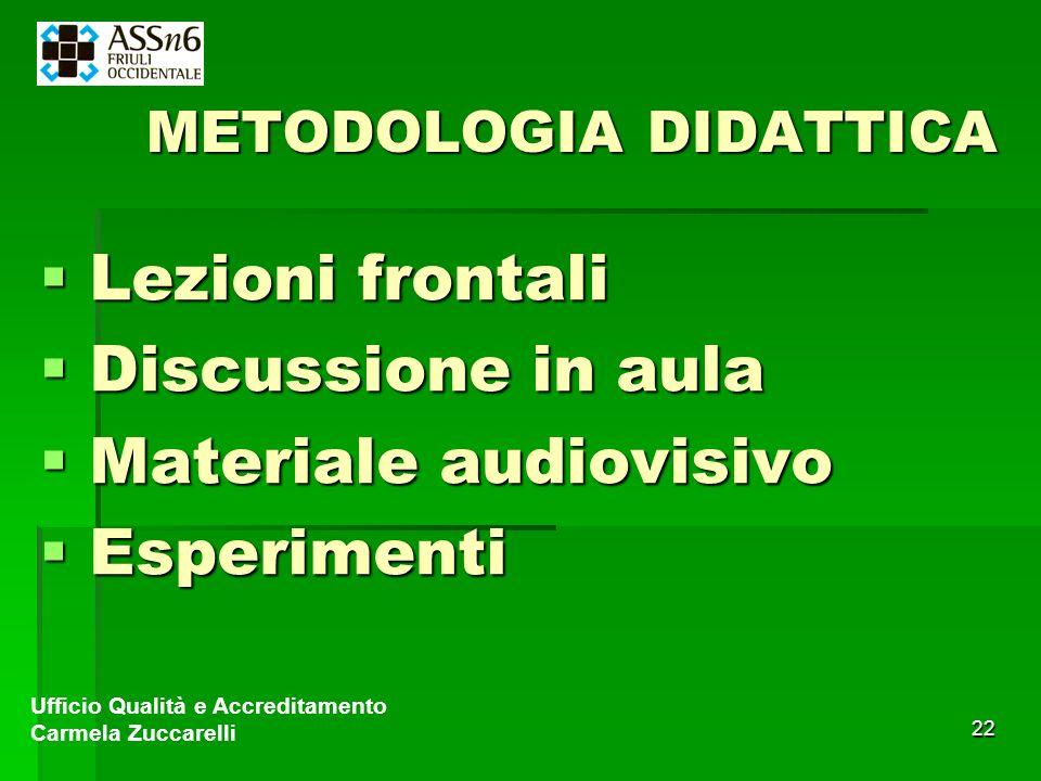 22 METODOLOGIA DIDATTICA Lezioni frontali Lezioni frontali Discussione in aula Discussione in aula Materiale audiovisivo Materiale audiovisivo Esperim