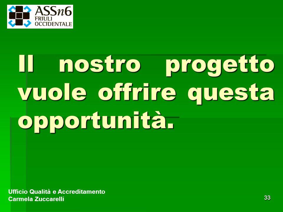 33 Il nostro progetto vuole offrire questa opportunità. Ufficio Qualità e Accreditamento Carmela Zuccarelli