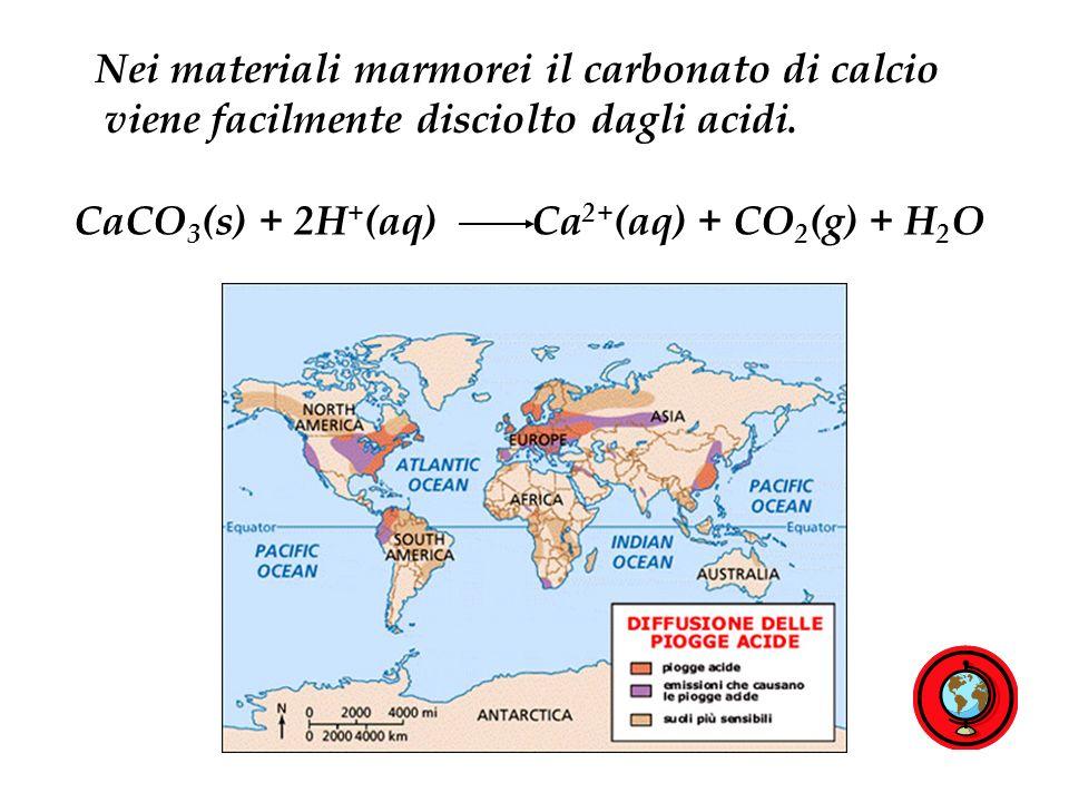 Nei materiali marmorei il carbonato di calcio viene facilmente disciolto dagli acidi. CaCO 3 (s) + 2H + (aq) Ca 2+ (aq) + CO 2 (g) + H 2 O