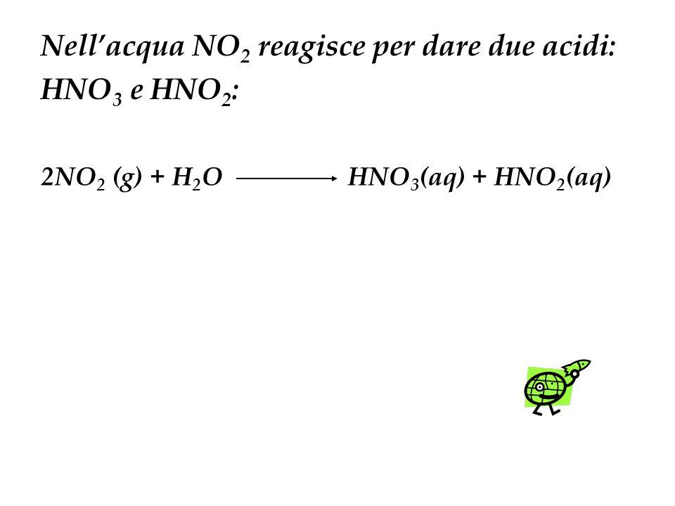Nellacqua NO 2 reagisce per dare due acidi: HNO 3 e HNO 2 : 2NO 2 (g) + H 2 O HNO 3 (aq) + HNO 2 (aq)