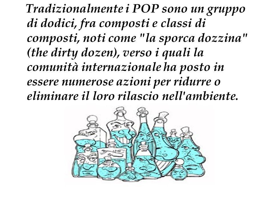 Tradizionalmente i POP sono un gruppo di dodici, fra composti e classi di composti, noti come