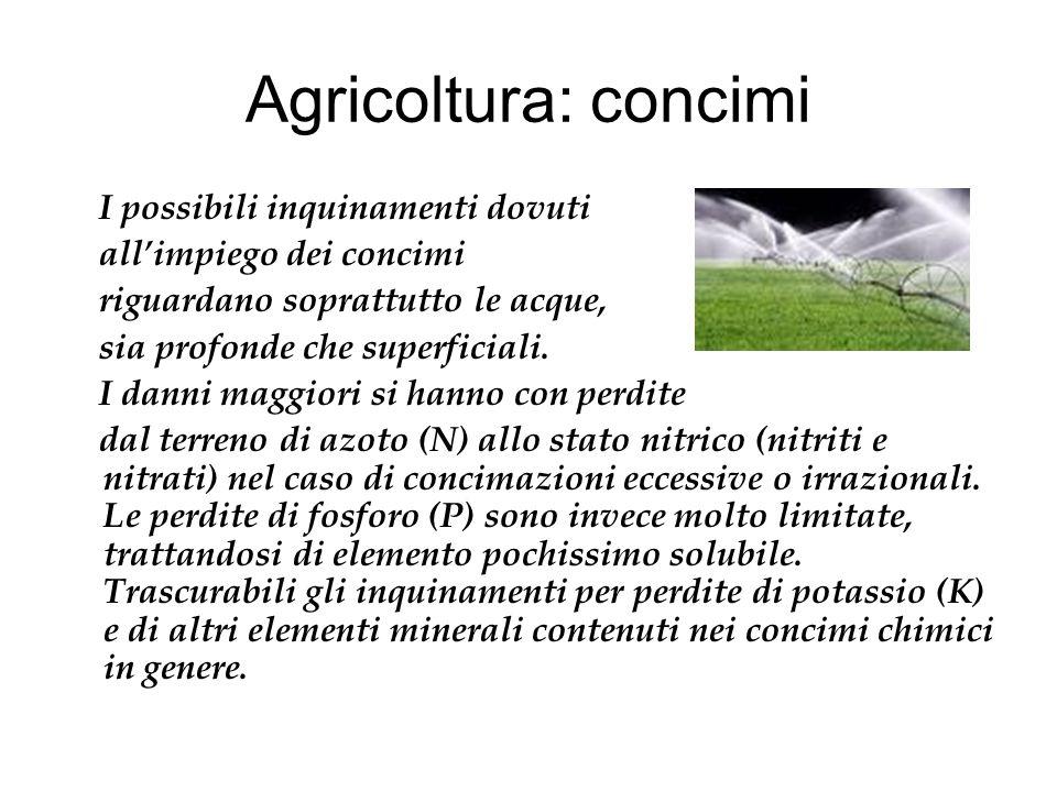 Agricoltura: concimi I possibili inquinamenti dovuti allimpiego dei concimi riguardano soprattutto le acque, sia profonde che superficiali. I danni ma