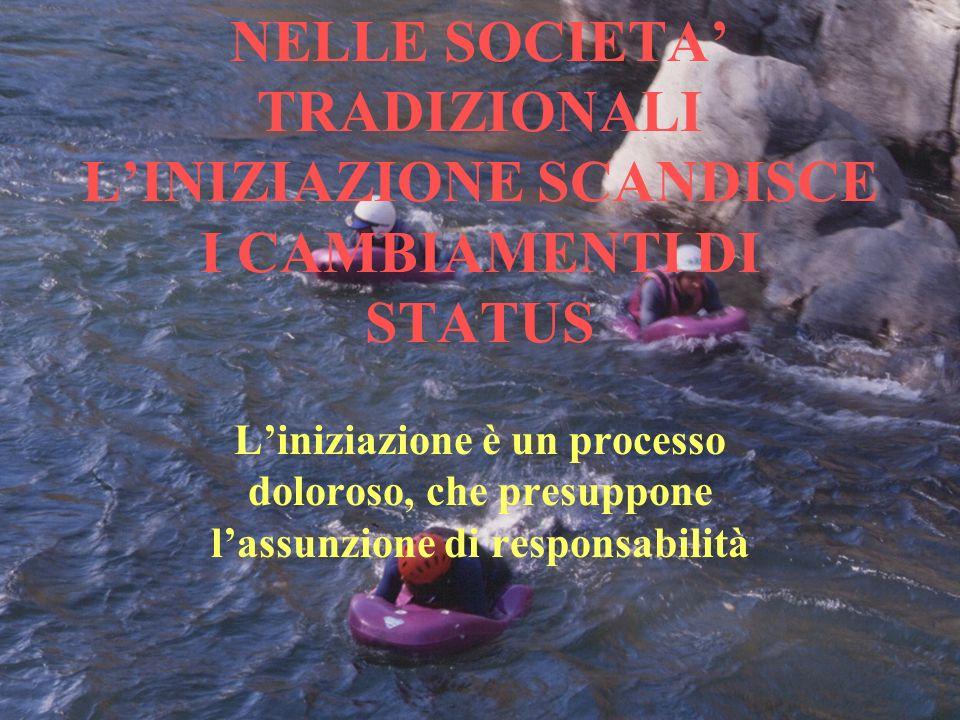 NELLE SOCIETA TRADIZIONALI LINIZIAZIONE SCANDISCE I CAMBIAMENTI DI STATUS Liniziazione è un processo doloroso, che presuppone lassunzione di responsabilità