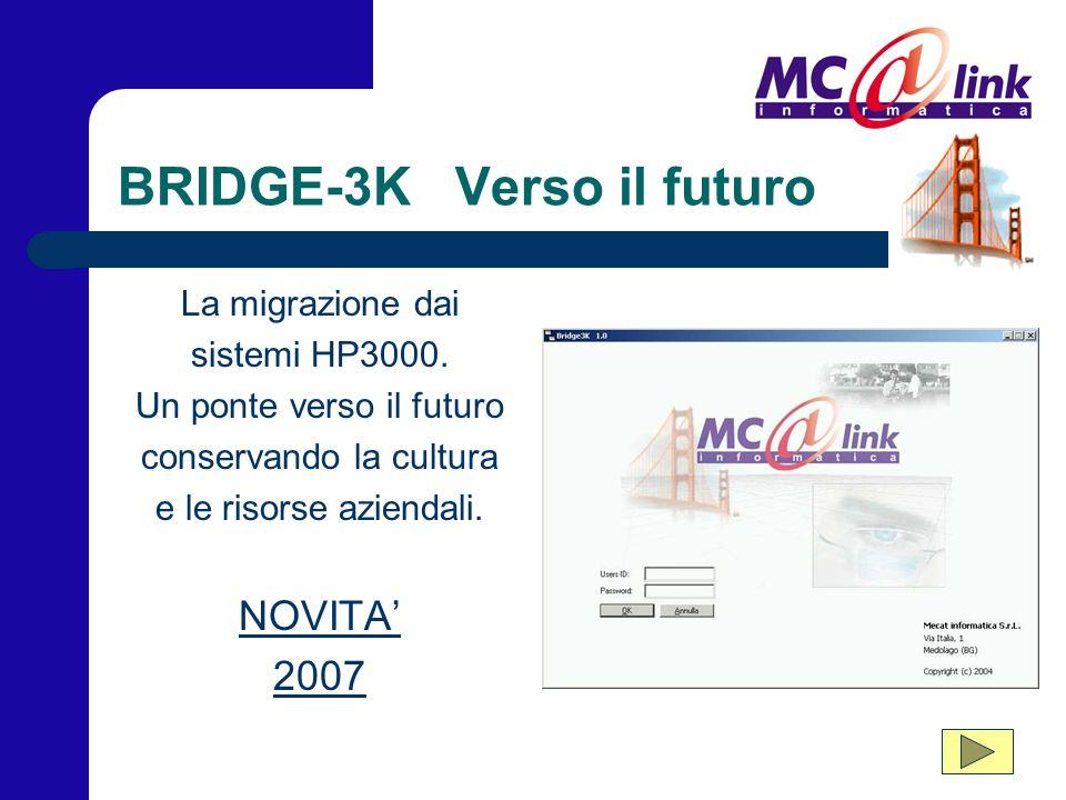 Funzionalità future Grafici : possibilità di avere grafici direttamente dagli archivi o dalle stampe e-Mail & SMS: aggiunta di funzionalità interattive per linvio di e-mail on-line in aggiunta alla versione attuale migrata dal sistema HP3000.