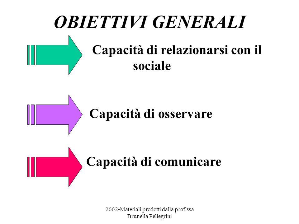 2002-Materiali prodotti dalla prof.ssa Brunella Pellegrini OBIETTIVI GENERALI Capacità di relazionarsi con il sociale Capacità di osservare Capacità di comunicare
