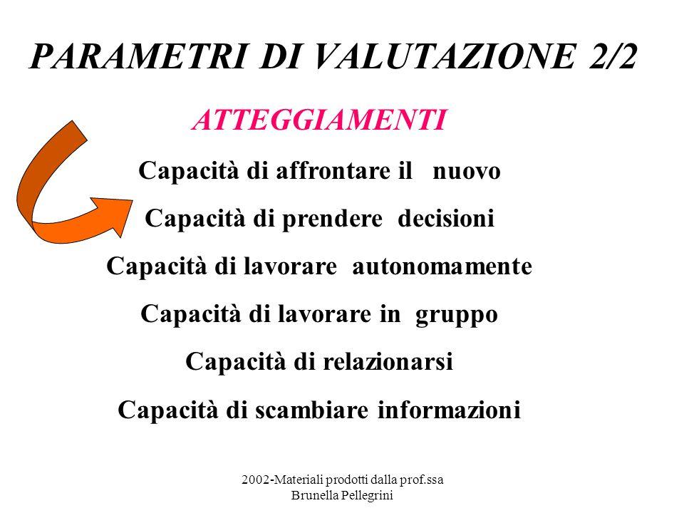 2002-Materiali prodotti dalla prof.ssa Brunella Pellegrini PARAMETRI DI VALUTAZIONE 2/2 ATTEGGIAMENTI Capacità di affrontare il nuovo Capacità di pren