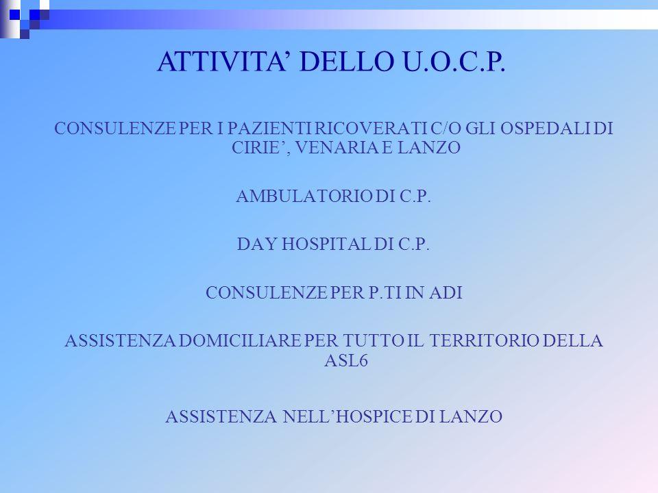 CONSULENZE PER I PAZIENTI RICOVERATI C/O GLI OSPEDALI DI CIRIE, VENARIA E LANZO AMBULATORIO DI C.P. DAY HOSPITAL DI C.P. CONSULENZE PER P.TI IN ADI AS