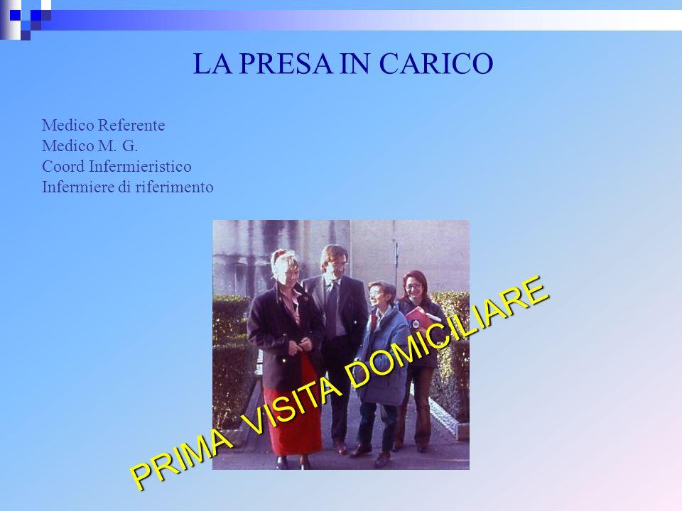 LA PRESA IN CARICO Medico Referente Medico M. G. Coord Infermieristico Infermiere di riferimento PRIMA VISITA DOMICILIARE