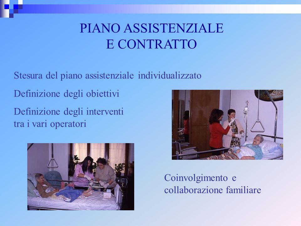 PIANO ASSISTENZIALE E CONTRATTO Stesura del piano assistenziale individualizzato Definizione degli obiettivi Definizione degli interventi tra i vari o
