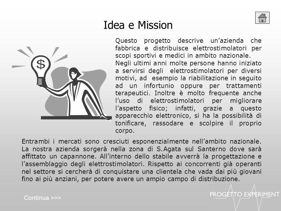 Idea e Mission Questo progetto descrive unazienda che fabbrica e distribuisce elettrostimolatori per scopi sportivi e medici in ambito nazionale. Negl