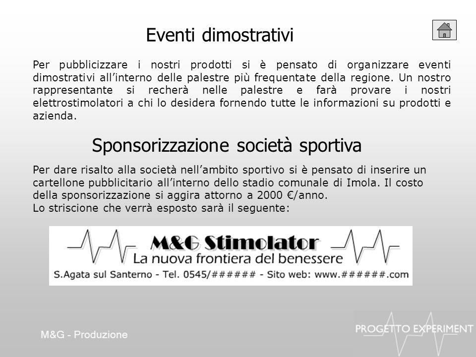 Eventi dimostrativi M&G - Produzione Per pubblicizzare i nostri prodotti si è pensato di organizzare eventi dimostrativi allinterno delle palestre più