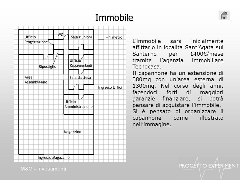 Immobile Limmobile sarà inizialmente affittarlo in località SantAgata sul Santerno per 1400/mese tramite lagenzia immobiliare Tecnocasa. Il capannone