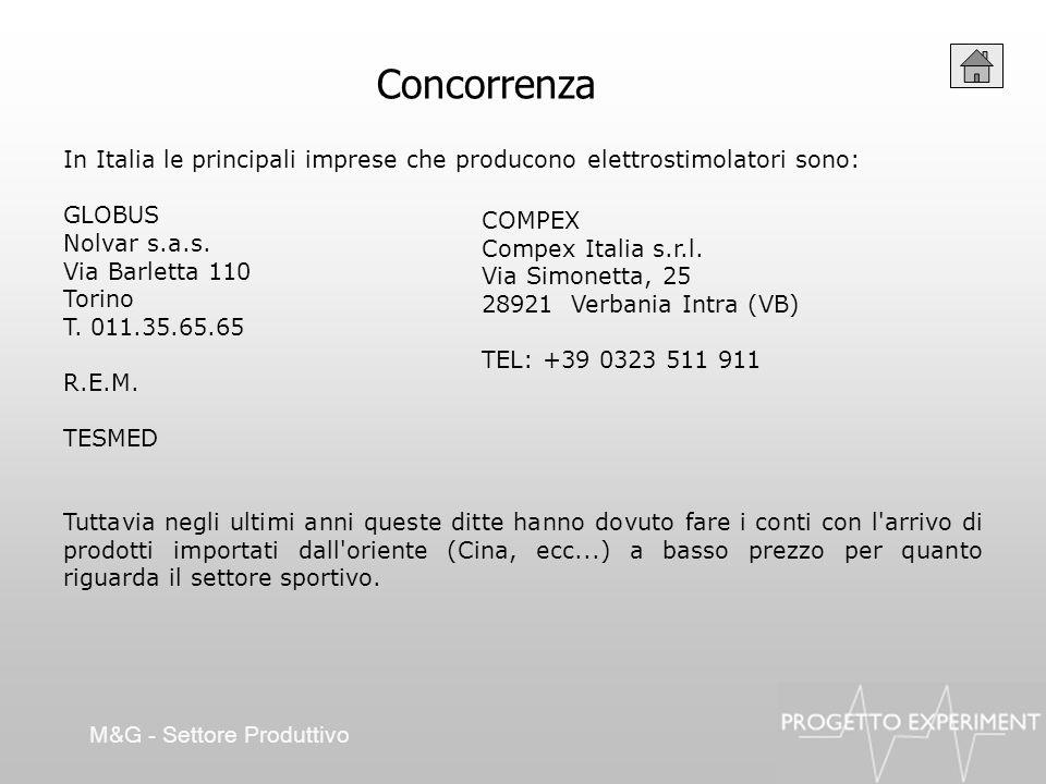 Concorrenza In Italia le principali imprese che producono elettrostimolatori sono: GLOBUS Nolvar s.a.s. Via Barletta 110 Torino T. 011.35.65.65 R.E.M.