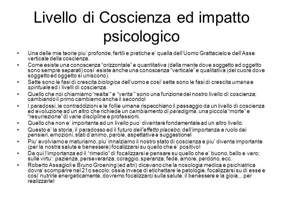 Livello di Coscienza ed impatto psicologico Una delle mie teorie piu profonde, fertili e pratiche e quella dellUomo Grattacielo e dellAsse verticale d