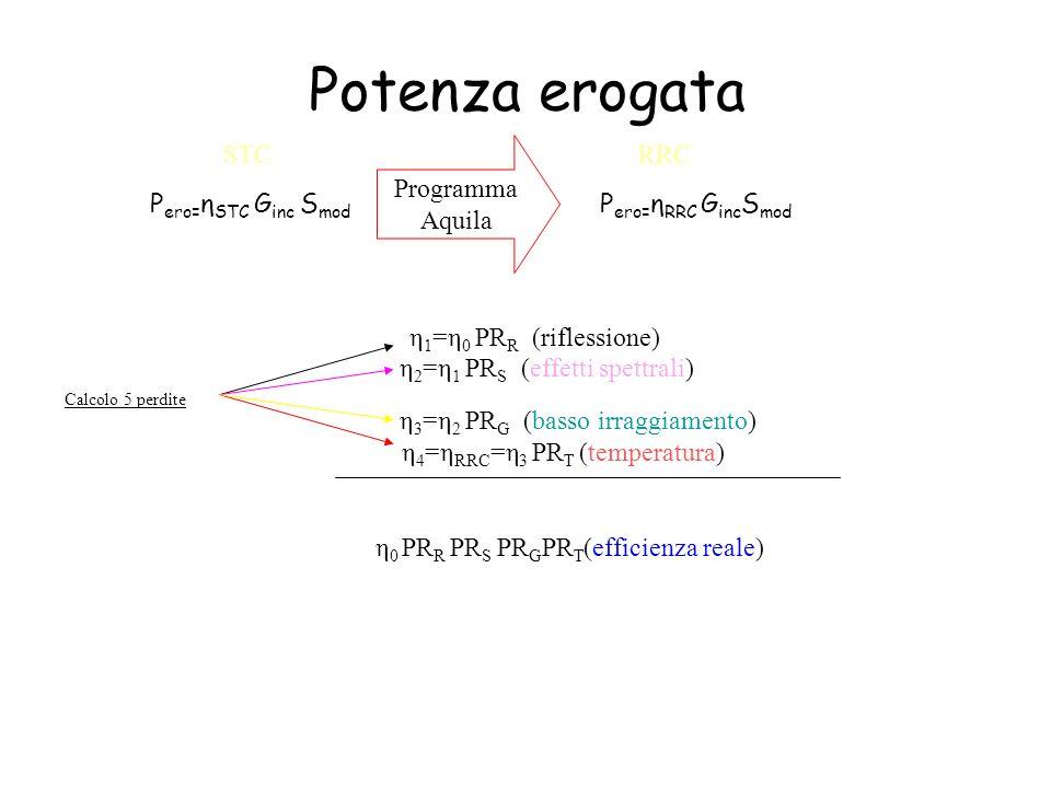 Potenza erogata STC RRC P ero= η STC G inc S mod P ero= η RRC G inc S mod η 1 =η 0 PR R (riflessione) η 2 =η 1 PR S (effetti spettrali) Calcolo 5 perd
