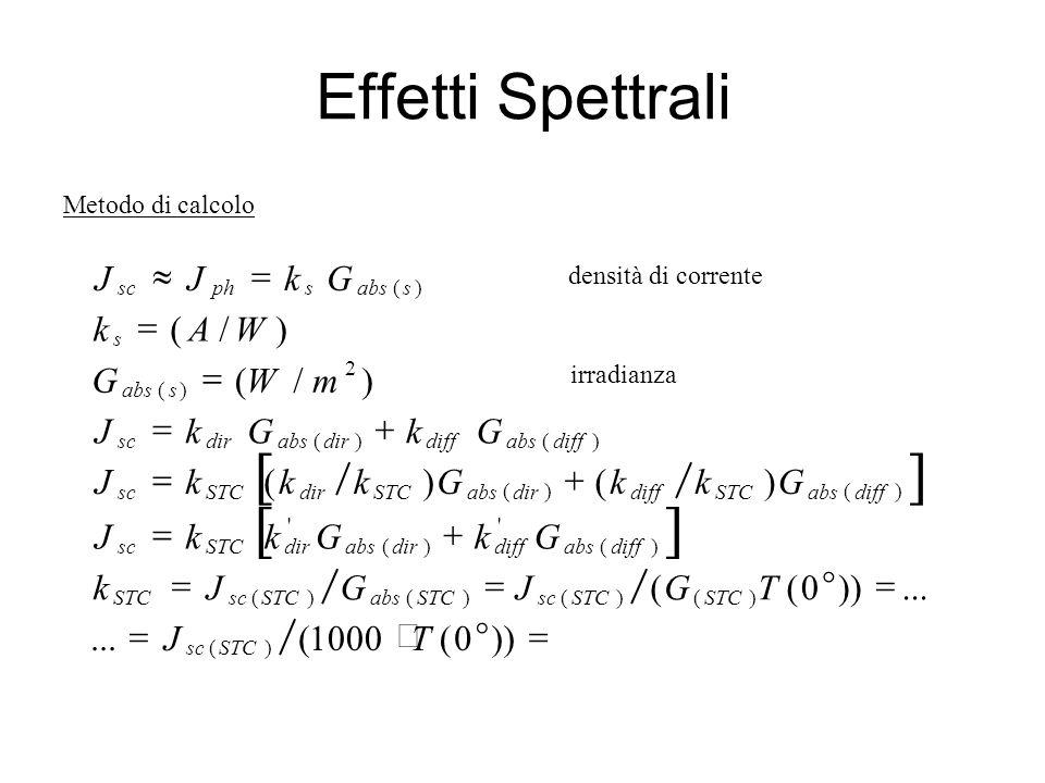 Effetti Spettrali Metodo di calcolo