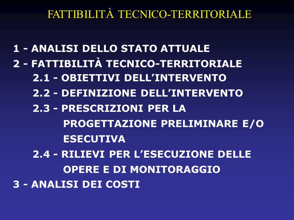 FATTIBILITÀ TECNICO-TERRITORIALE 1 - ANALISI DELLO STATO ATTUALE 2 - FATTIBILITÀ TECNICO-TERRITORIALE 3 - ANALISI DEI COSTI 2.1 - OBIETTIVI DELLINTERV