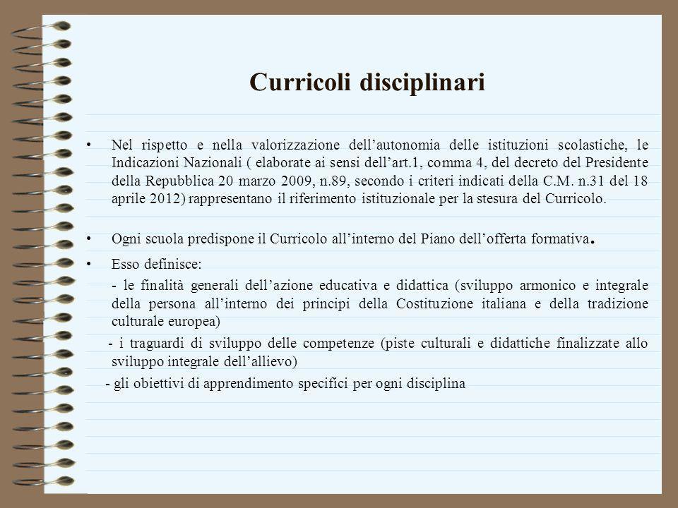 Curricoli disciplinari Nel rispetto e nella valorizzazione dellautonomia delle istituzioni scolastiche, le Indicazioni Nazionali ( elaborate ai sensi