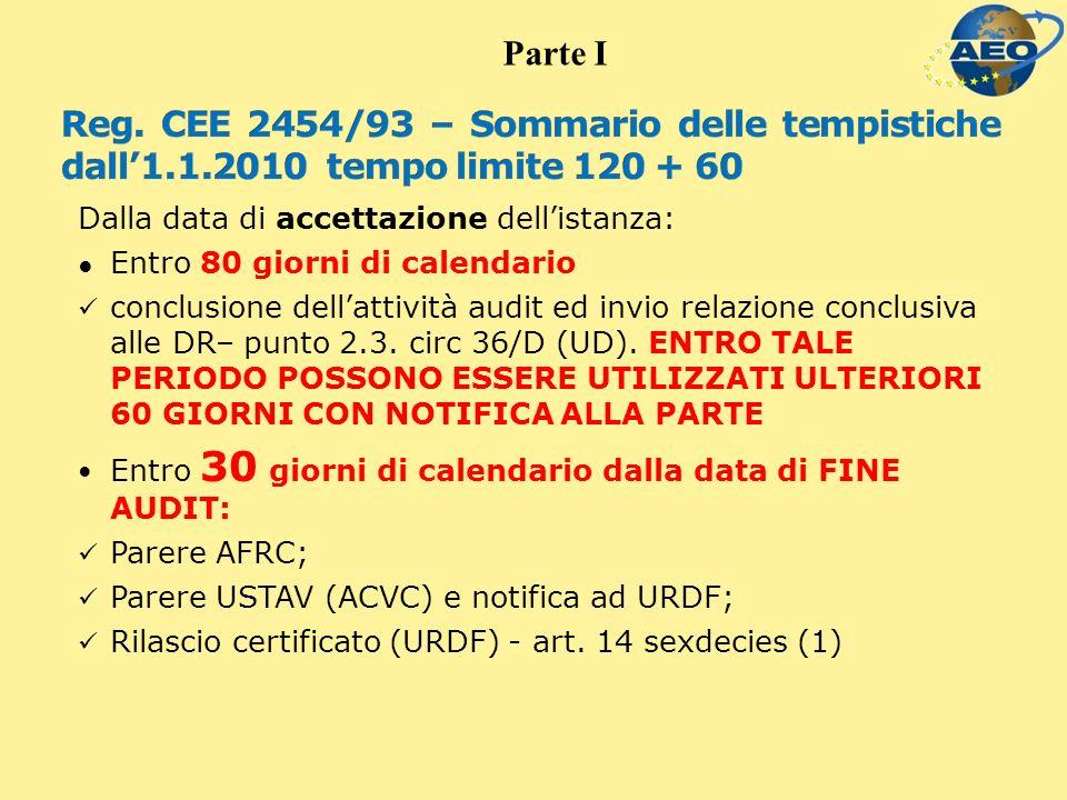 Dalla data di accettazione dellistanza: Entro 80 giorni di calendario conclusione dellattività audit ed invio relazione conclusiva alle DR– punto 2.3.