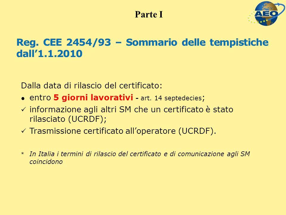 Dalla data di rilascio del certificato: entro 5 giorni lavorativi - art.