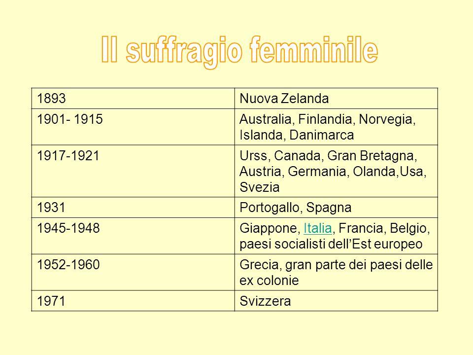 1893Nuova Zelanda 1901- 1915Australia, Finlandia, Norvegia, Islanda, Danimarca 1917-1921Urss, Canada, Gran Bretagna, Austria, Germania, Olanda,Usa, Sv