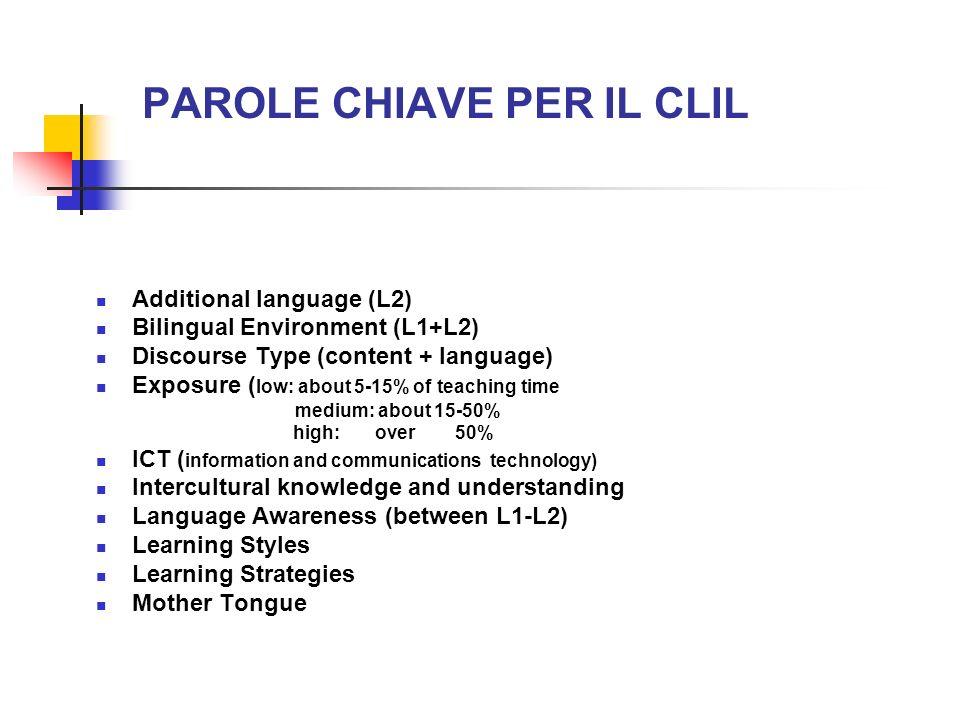 PAROLE CHIAVE PER IL CLIL Additional language (L2) Bilingual Environment (L1+L2) Discourse Type (content + language) Exposure ( low: about 5-15% of te