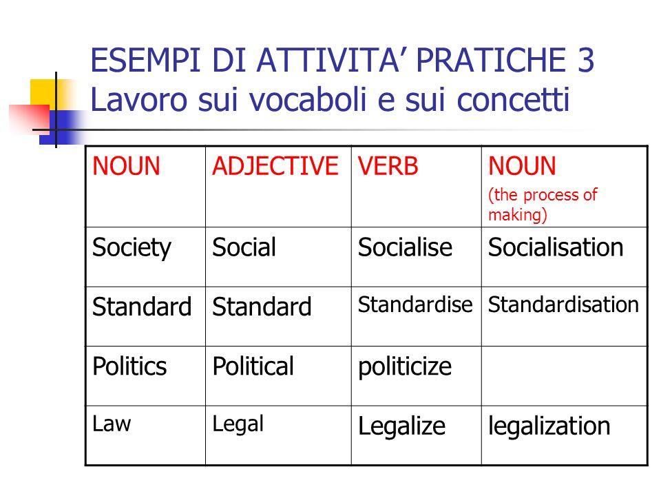 ESEMPI DI ATTIVITA PRATICHE 3 Lavoro sui vocaboli e sui concetti NOUNADJECTIVEVERBNOUN (the process of making) SocietySocialSocialiseSocialisation Sta