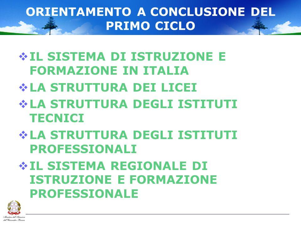 ORIENTAMENTO A CONCLUSIONE DEL PRIMO CICLO IL SISTEMA DI ISTRUZIONE E FORMAZIONE IN ITALIA LA STRUTTURA DEI LICEI LA STRUTTURA DEGLI ISTITUTI TECNICI LA STRUTTURA DEGLI ISTITUTI PROFESSIONALI IL SISTEMA REGIONALE DI ISTRUZIONE E FORMAZIONE PROFESSIONALE