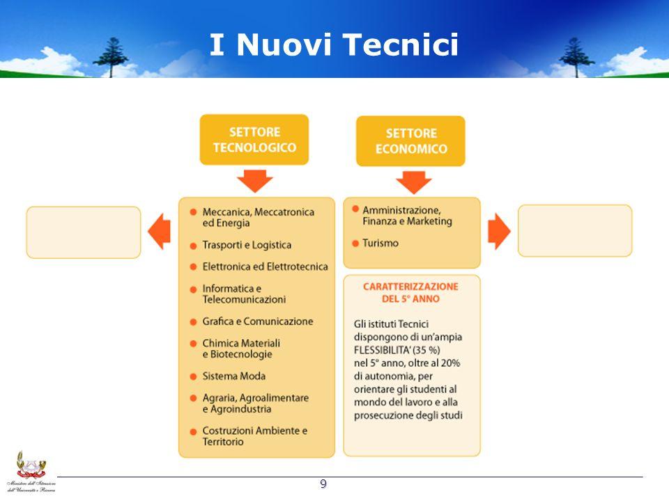I Nuovi Tecnici 9