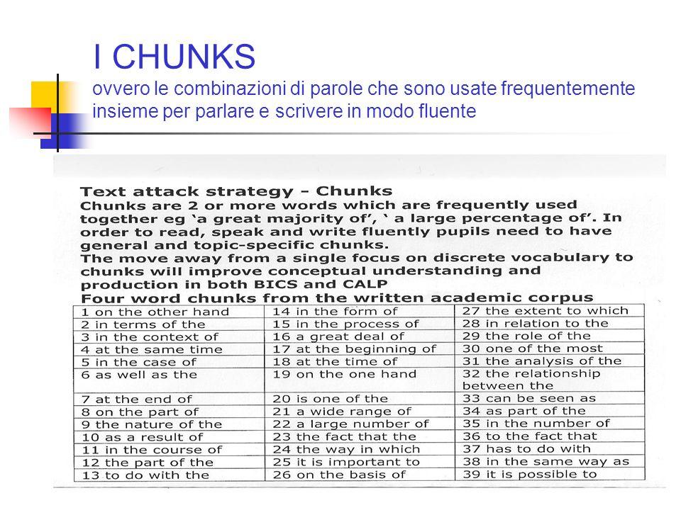 I CHUNKS ovvero le combinazioni di parole che sono usate frequentemente insieme per parlare e scrivere in modo fluente