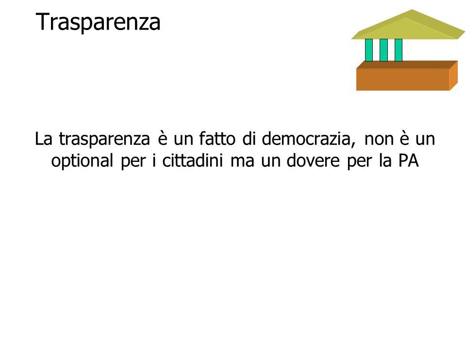 10 Trasparenza La trasparenza è un fatto di democrazia, non è un optional per i cittadini ma un dovere per la PA