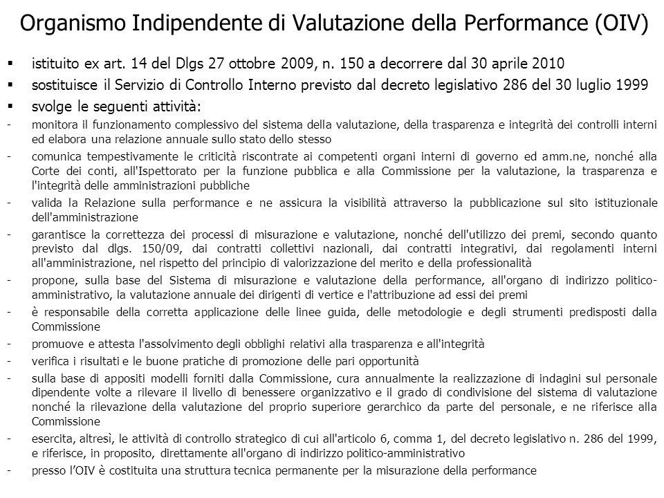 Organismo Indipendente di Valutazione della Performance (OIV) istituito ex art. 14 del Dlgs 27 ottobre 2009, n. 150 a decorrere dal 30 aprile 2010 sos