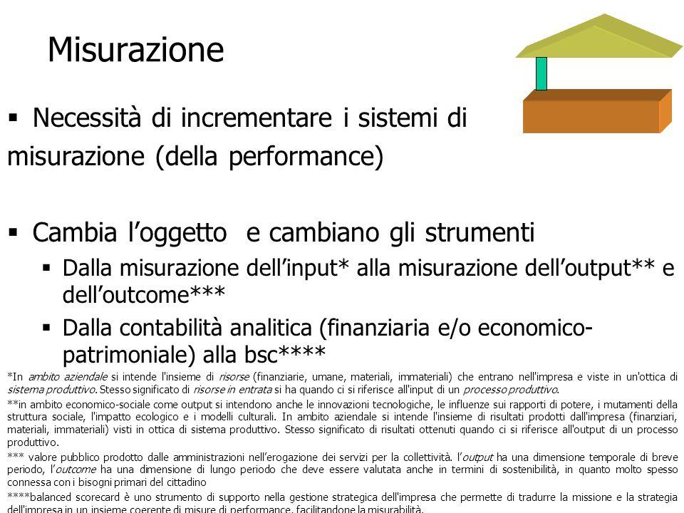 Prof. Luciano Hinna 3 Misurazione Necessità di incrementare i sistemi di misurazione (della performance) Cambia loggetto e cambiano gli strumenti Dall