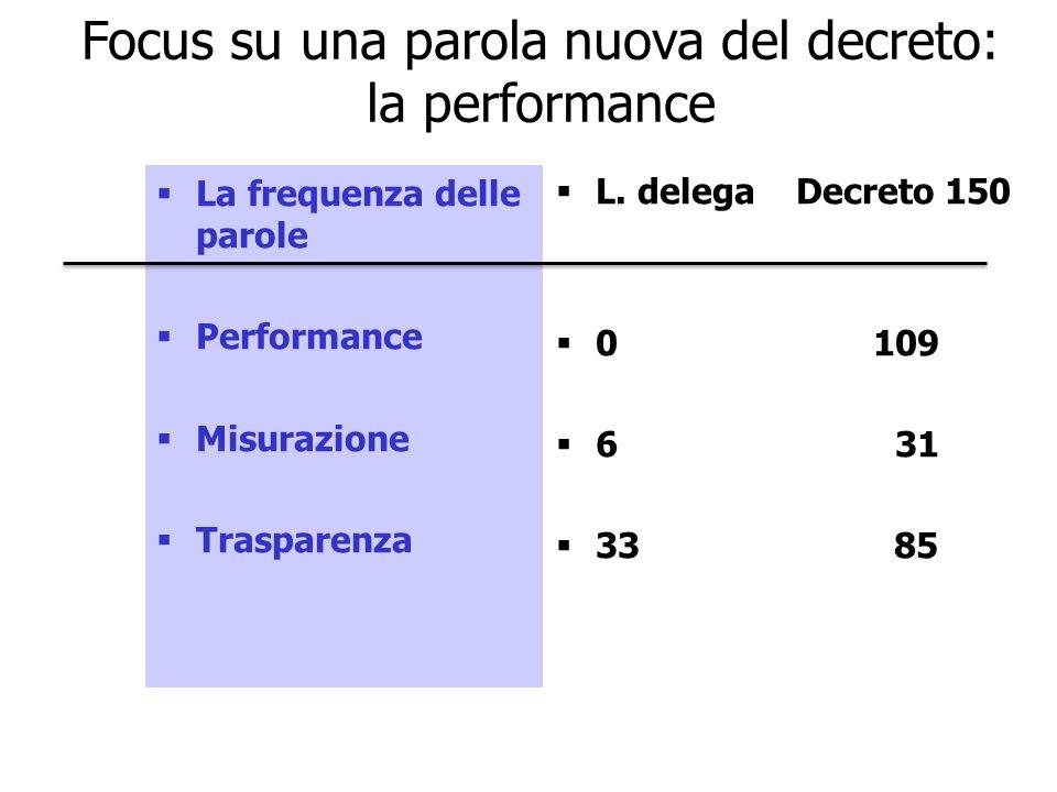 6 La frequenza delle parole Performance Misurazione Trasparenza L. delega Decreto 150 0109 6 31 33 85 Focus su una parola nuova del decreto: la perfor
