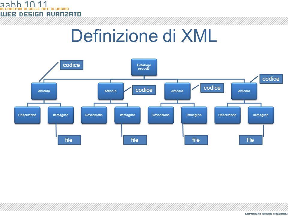 Definizione di XML Catalogo prodotti ArticoloDescrizioneImmagineArticoloDescrizioneImmagineArticoloDescrizioneImmagineArticoloDescrizioneImmagine codi