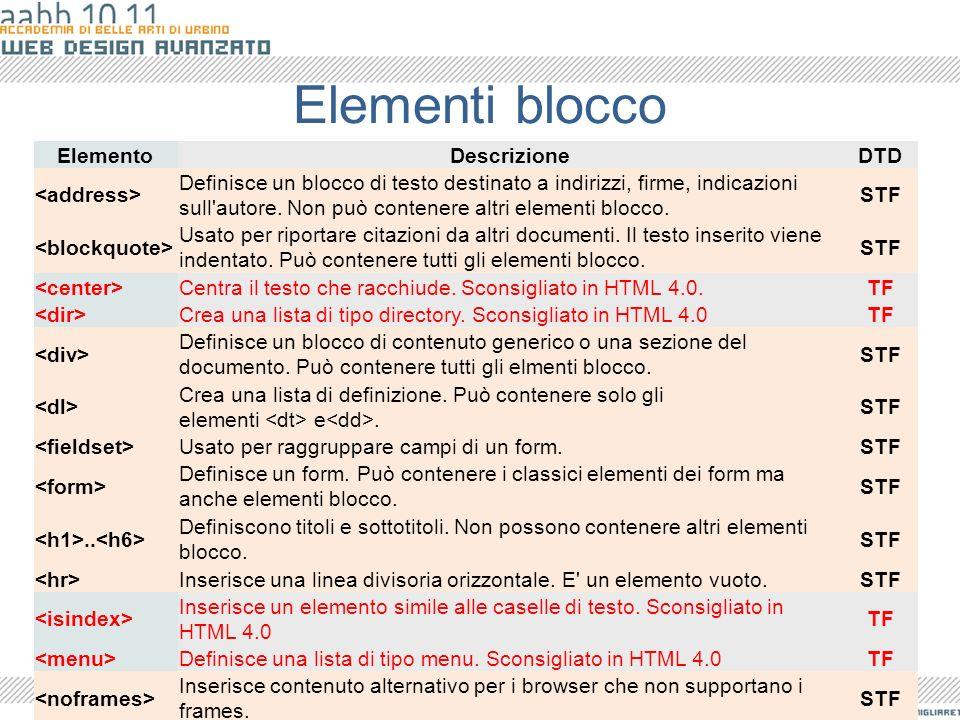 Elementi blocco ElementoDescrizioneDTD Definisce un blocco di testo destinato a indirizzi, firme, indicazioni sull'autore. Non può contenere altri ele