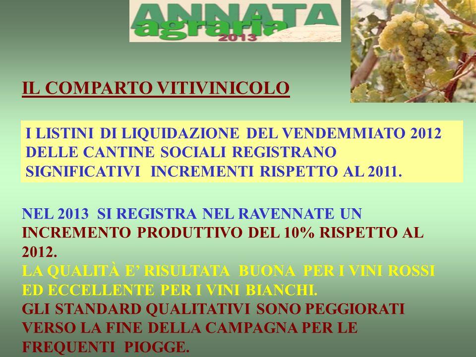 I LISTINI DI LIQUIDAZIONE DEL VENDEMMIATO 2012 DELLE CANTINE SOCIALI REGISTRANO SIGNIFICATIVI INCREMENTI RISPETTO AL 2011.