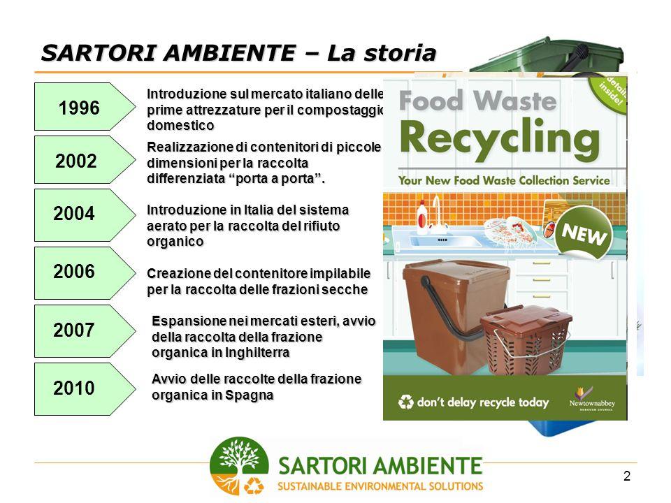 2 SARTORI AMBIENTE – La storia 1996 Introduzione sul mercato italiano delle prime attrezzature per il compostaggio domestico 2002 Realizzazione di con