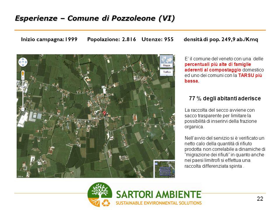 22 Esperienze – Comune di Pozzoleone (VI) Inizio campagna: 1999 Popolazione: 2.816 Utenze: 955 densità di pop. 249,9 ab./Kmq E il comune del veneto co