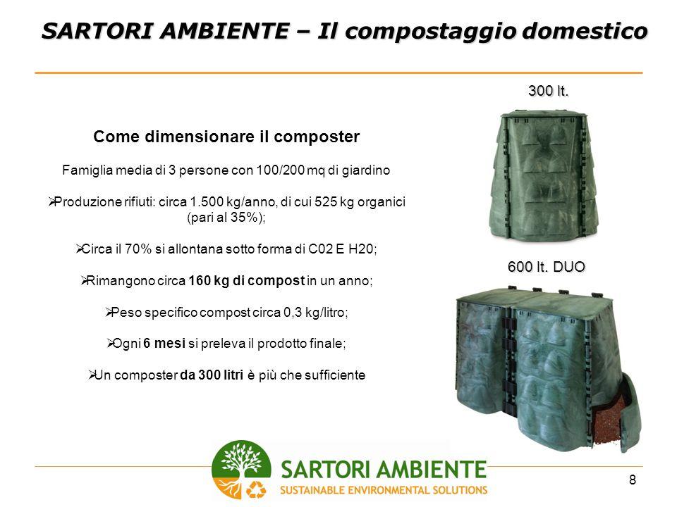 8 SARTORI AMBIENTE – Il compostaggio domestico Come dimensionare il composter Famiglia media di 3 persone con 100/200 mq di giardino Produzione rifiut